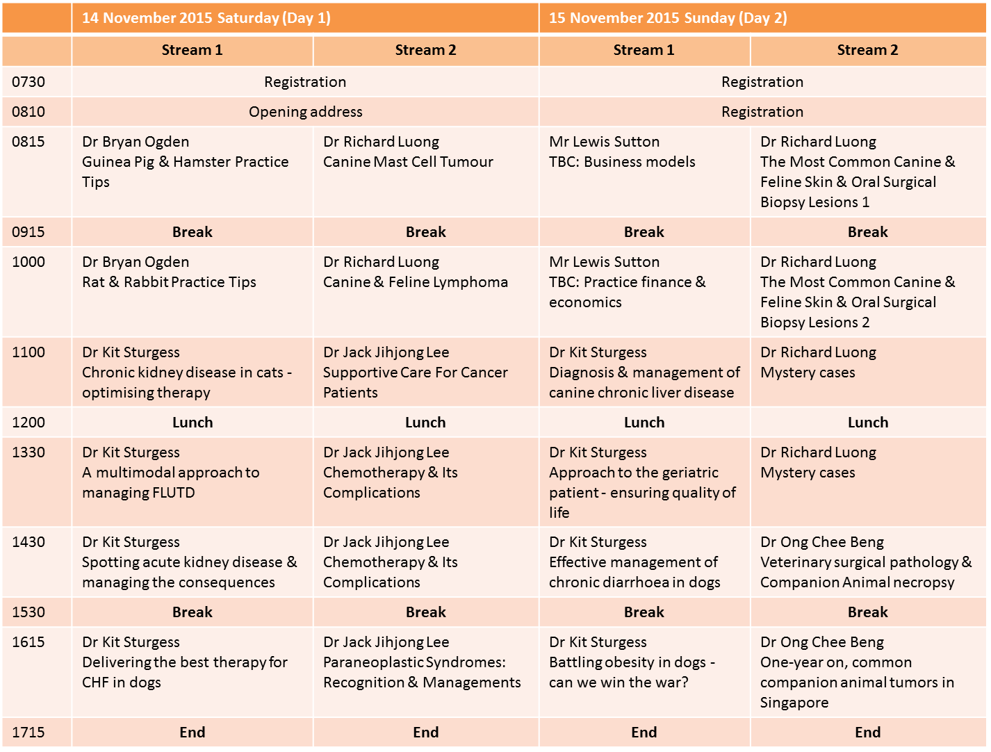 SVA Conference 2015 Time-table